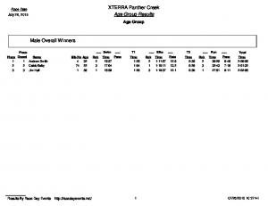 2015 XTERRA Panther Creek Age Group Results.pdf