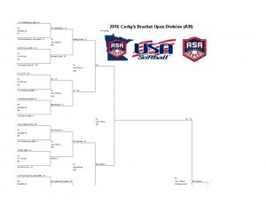 2016 Corky's Bracket Open Division (A/B)