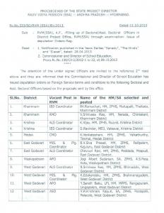 51.No. District Vacant Post in Name of the HM/5A ... - ap teacher.net