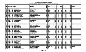 B.COM-PROVISIONAL LIST-18 PAGES ONLY .pdf