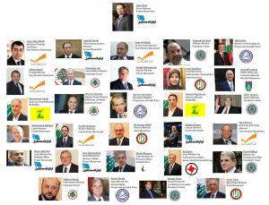Cabinet of the Lebanese Republic.pdf