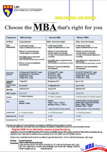 Choose The Right MBA 2013 curved -