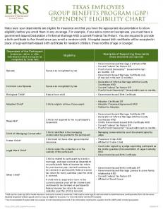 Dependent-eligibility-chart (4).pdf