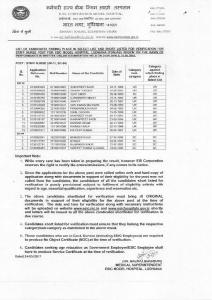 Exam-Results-ESICMH-Ludhiana-Staff-Nurse.pdf