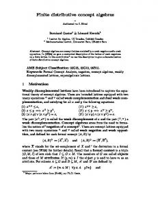 Finite distributive concept algebras