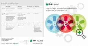 Lean for Global Business Services (GBS) Offer ... - IDA Ireland