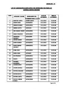 LIST OF CANDIDATES SHORTLISTED FOR INTERVIEW FOR ...