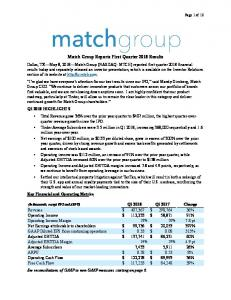 Match Group Reports Q1 Results - Investor Relations