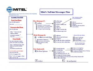 MCS New VoiceMail Reference Card.pdf