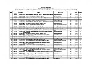 MHTCET-Cutoff-List- for-All-India-Seats-of-CAP- Round-III.pdf