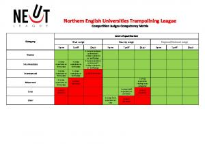 Northern English Universities Trampolining League