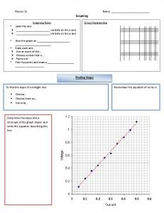 Notes - 4 - Graphing.pdf