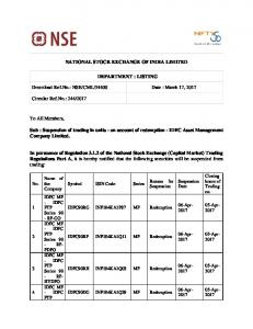 NSE/CML/34400 Date : March 17, 2017 Circular Ref