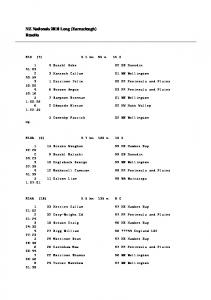 NZ Nationals 2010 Long (Earnscleugh) Results