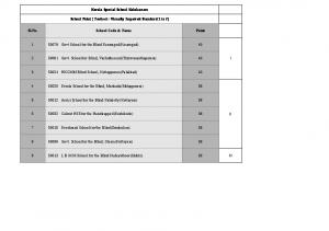 OVERALL SCHOOL POINT-FINAL-www.ddekannur.in.pdf  ...