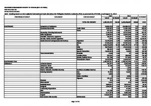 Phl Exports to Taiwan FY 2014.pdf