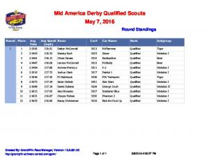 Qualified Scout Standings - Finals.pdf