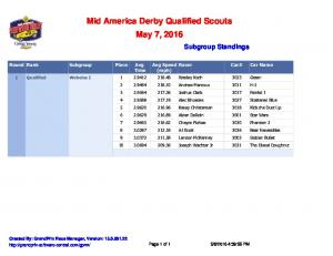Qualified Scout - Webelos I Standings.pdf