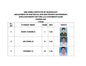 smk fomra institute of technology department of ...