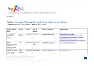 Table of European Paediatric Research Nurse Networks and Groups